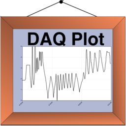 Logo for DAQ Plot
