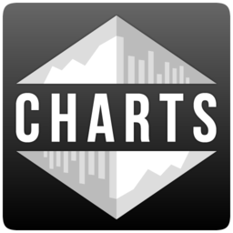 Logo for Charts Stack