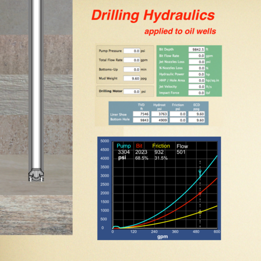 Logo for Drilling Hydraulics
